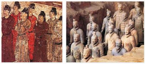 China Early History