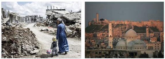 Syria History and Politics