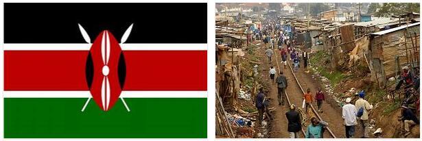 Kenya Economy and Culture