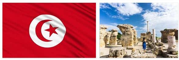 Tunisia Morgphology