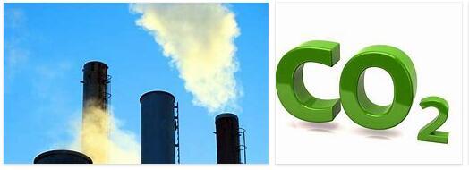 CO2 Trend Part II