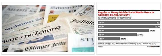 Germany Media